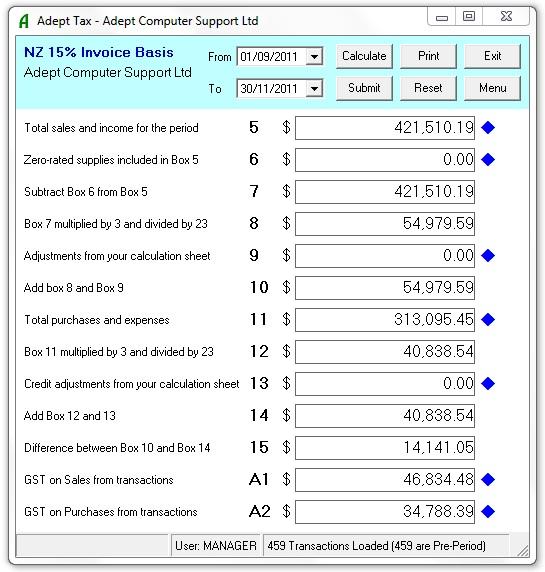 Tax New Zealand